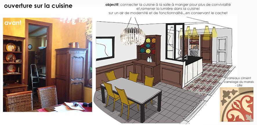 Am nagement d 39 une cuisine et salle manger lille for Coaching decoration interieur