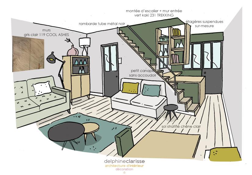 Admin Auteur A Architecture D Interieur Coaching Deco Lille